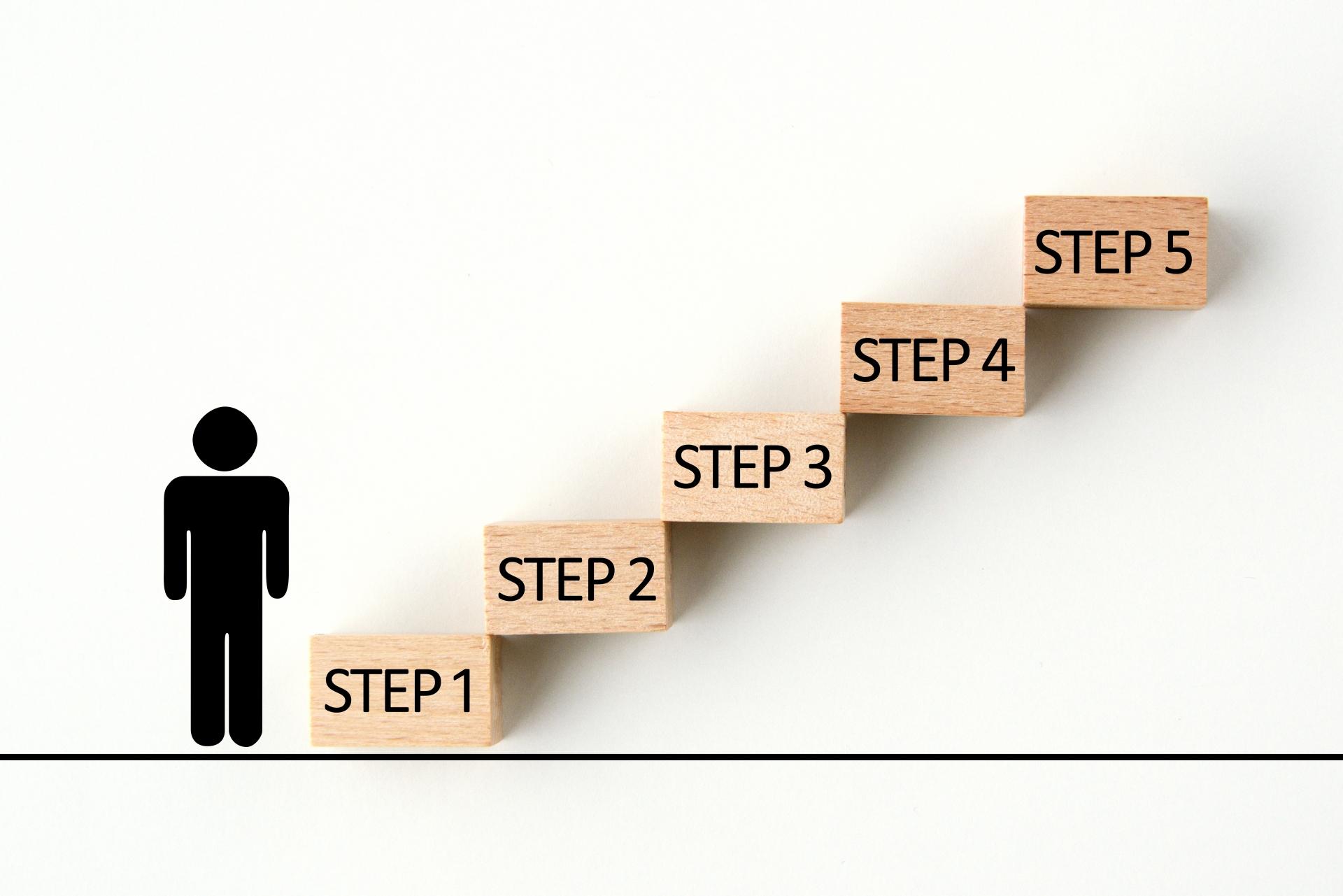 福利厚生の導入方法|企業の目的や従業員のニーズに合った選択を
